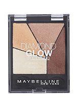 Maybelline Eyestudio Diamond Glow Quad
