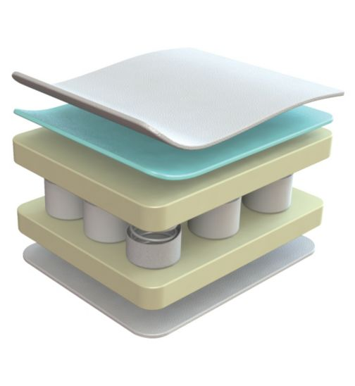 Cosatto Springi Supa Baby Cot Bed Mattress - 140 x 70 x 10cm